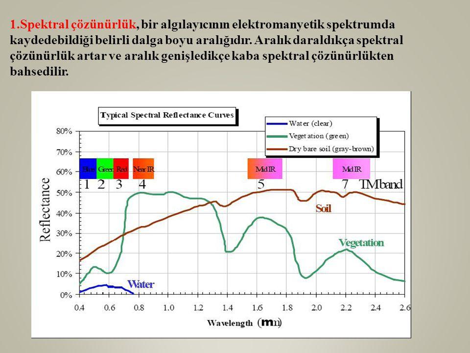 1.Spektral çözünürlük, bir algılayıcının elektromanyetik spektrumda kaydedebildiği belirli dalga boyu aralığıdır. Aralık daraldıkça spektral çözünürlü