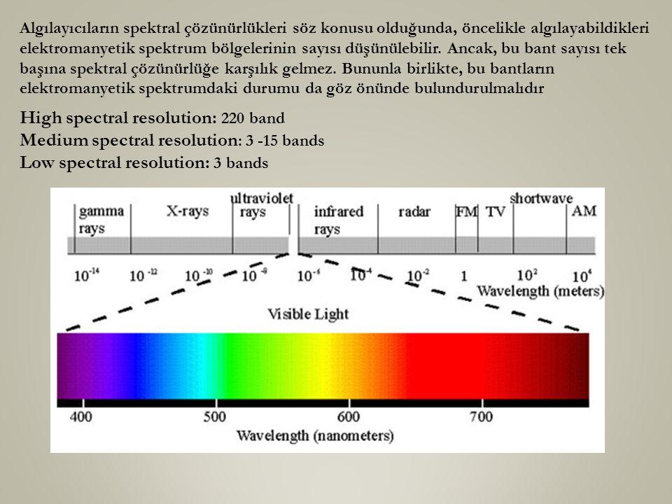 Algılayıcıların spektral çözünürlükleri söz konusu olduğunda, öncelikle algılayabildikleri elektromanyetik spektrum bölgelerinin sayısı düşünülebilir.