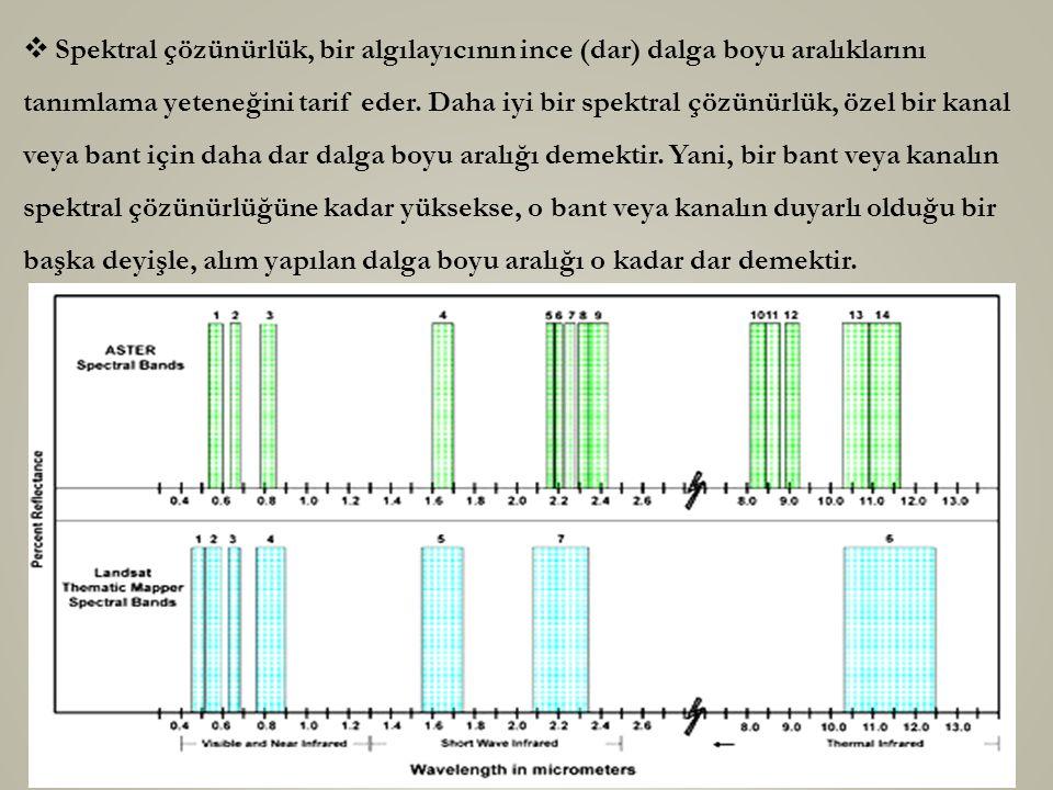  Spektral çözünürlük, bir algılayıcının ince (dar) dalga boyu aralıklarını tanımlama yeteneğini tarif eder. Daha iyi bir spektral çözünürlük, özel bi