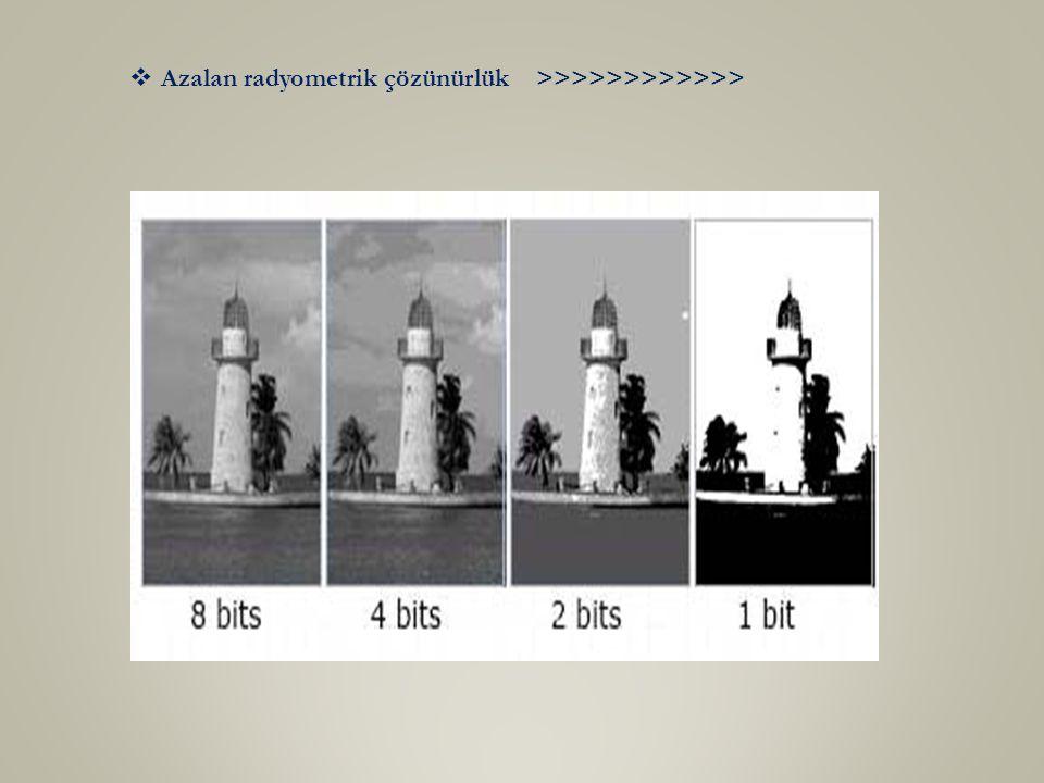  Azalan radyometrik çözünürlük >>>>>>>>>>>>