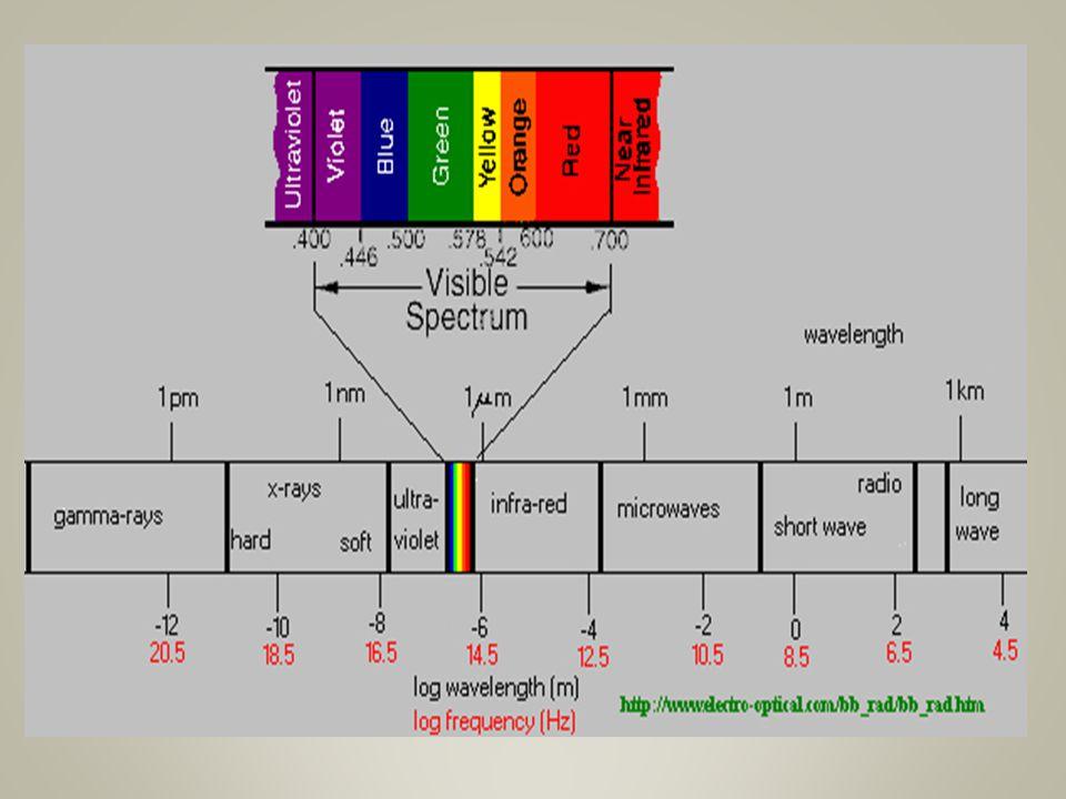 Kümeleme merkezi önce geçici olarak belirlenmekte olup, her bir pikselin açılan kümelerden hangisine dahil edileceği ise o görüntü elemanı ile açılan küme merkezi arasındaki uzaklığın hesaplanması ve başlangıçta kabul edilen uzaklık değeri ile karşılaştırılması sonucu belirlenir.