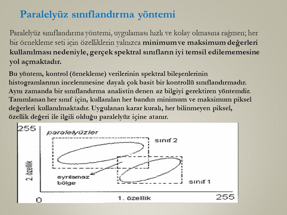 Paralelyüz sınıflandırma yöntemi Paralelyüz sınıflandırma yöntemi, uygulaması hızlı ve kolay olmasına rağmen; her bir örnekleme seti için özelliklerin yalnızca minimum ve maksimum değerleri kullanılması nedeniyle, gerçek spektral sınıfların iyi temsil edilememesine yol açmaktadır.