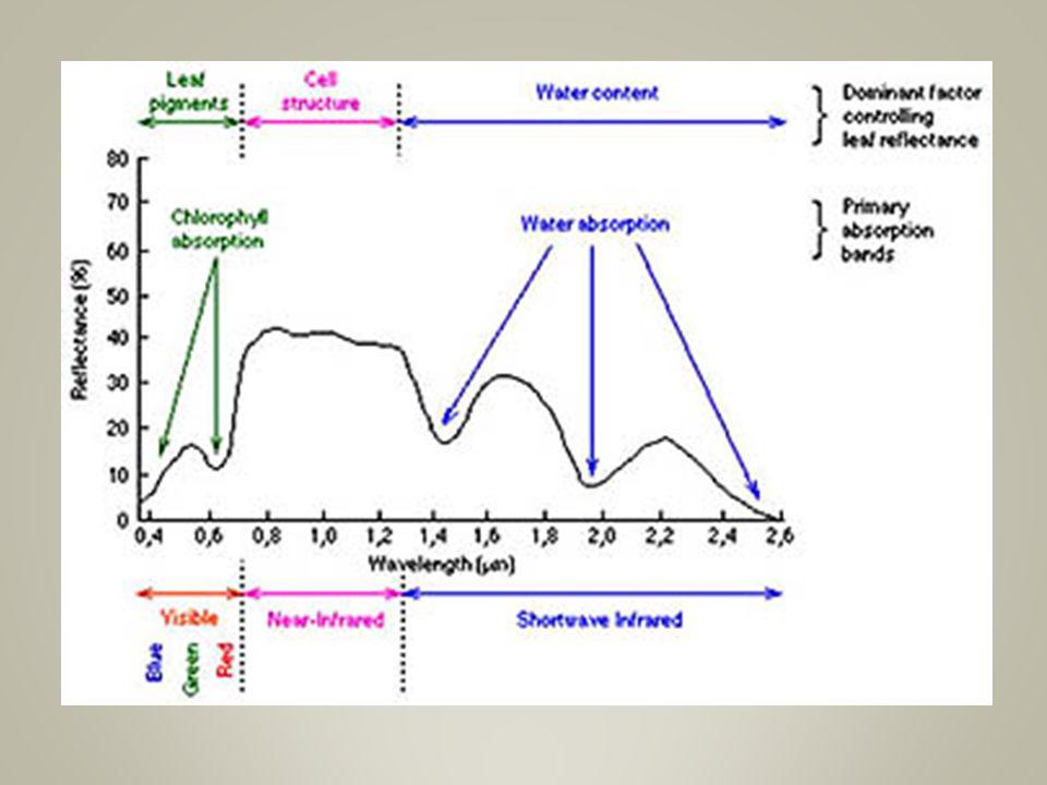 Kontrollü sınıflandırma işleminde;  En Büyük Benzerlik (Maximum Likelihood)  Paralelyüz (Paralel lepiped)  En Küçük Uzaklık (Minimum Distance) adı verilen çeşitli sınıflandırma yöntemleri kullanılmaktadır.