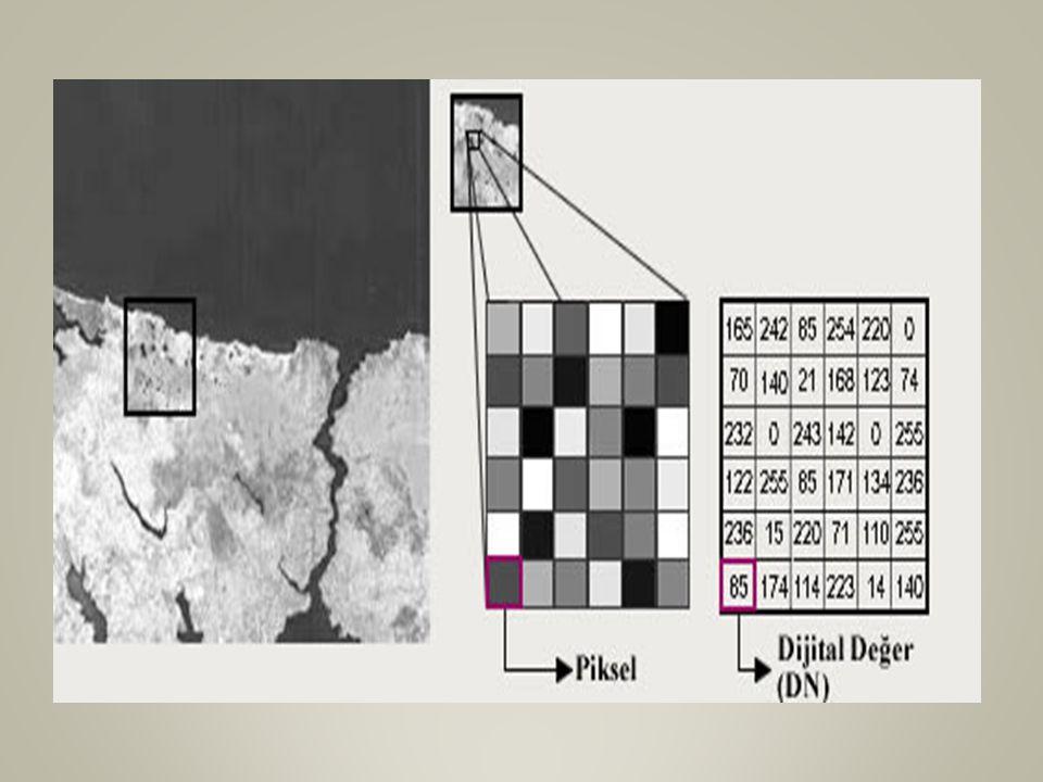 DIJITAL GÖRÜNTÜNÜN ÖZELLIKLERI  Çözünürlük bir görüntüleme sisteminde kayıt edilen detayların ayırt edebilebilirlik ölçüsüdür.