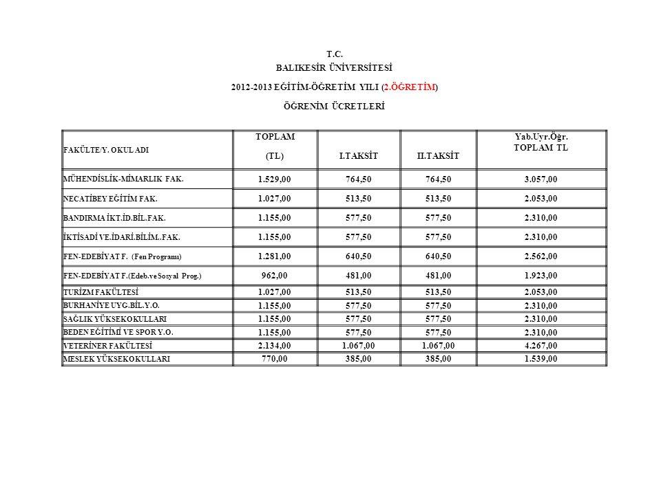 T.C. BALIKESİR ÜNİVERSİTESİ 2012-2013 EĞİTİM-ÖĞRETİM YILI (2.ÖĞRETİM) ÖĞRENİM ÜCRETLERİ FAKÜLTE/Y.