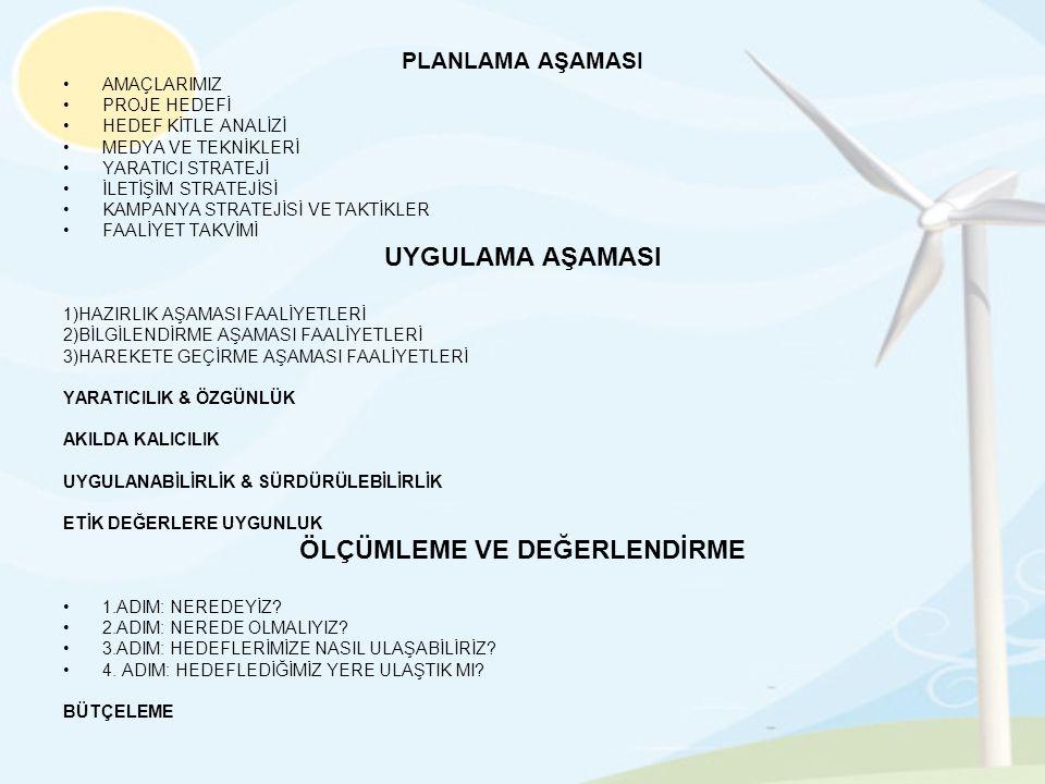 3)HAREKETE GEÇİRME AŞAMASI FAALİYETLERİ FAALİYET -18- ENERJİNİ YENİLE PROJESİ TEMİZ ENERJİ SERTİFİKASYONU •Amaç: Türkiye'deki yenilenebilir enerjilere yatırım yapan ve emisyon ticaretine dahil olan kuruluşların T.C.