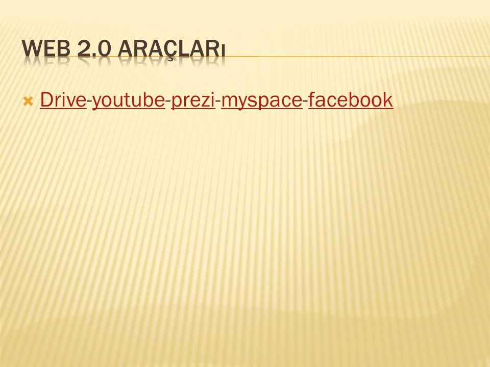  Drive-youtube-prezi-myspace-facebook Driveyoutubeprezimyspacefacebook