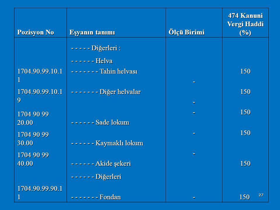Türk Gümrük Tarife Cetveli •Gümrük ve Ticaret bakanlığınca her yıl BKK olarak yayımlanmakta ve 1 Ocak itibariyle yürürlüğe girmektedir. • Türk Gümrük