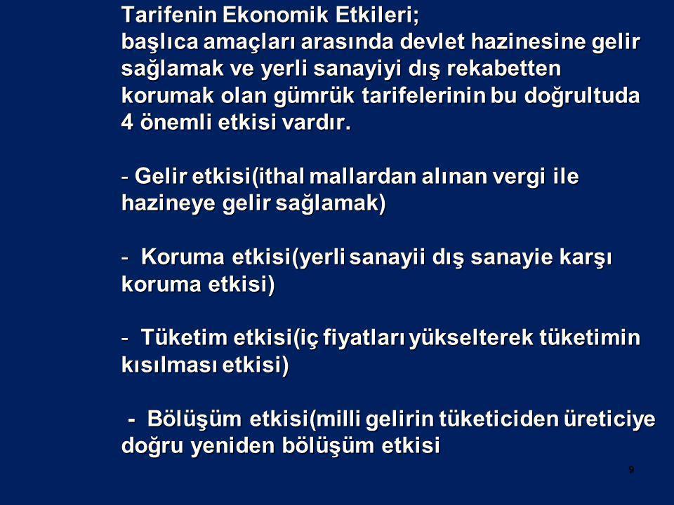 GÜMRÜK TARİFESİ  Bakanlar Kurulunca kabul edilen Türk Gümrük Tarife Cetvelini, Türk Gümrük Tarifesinin kapsadığı eşyaya uygulanacak Gümrük Vergi oranlarını, tarım politikası veya işlenmiş tarım ürünleriyle ilgili özel düzenlemeler çerçevesinde alınan ithalat vergilerini, 19  Türkiye'nin bazı ülkeler veya ülke grupları ile yaptığı tercihli bir tarife uygulaması gerektiren anlaşmalarda yer alan tercihli tarife uygulamalarını,