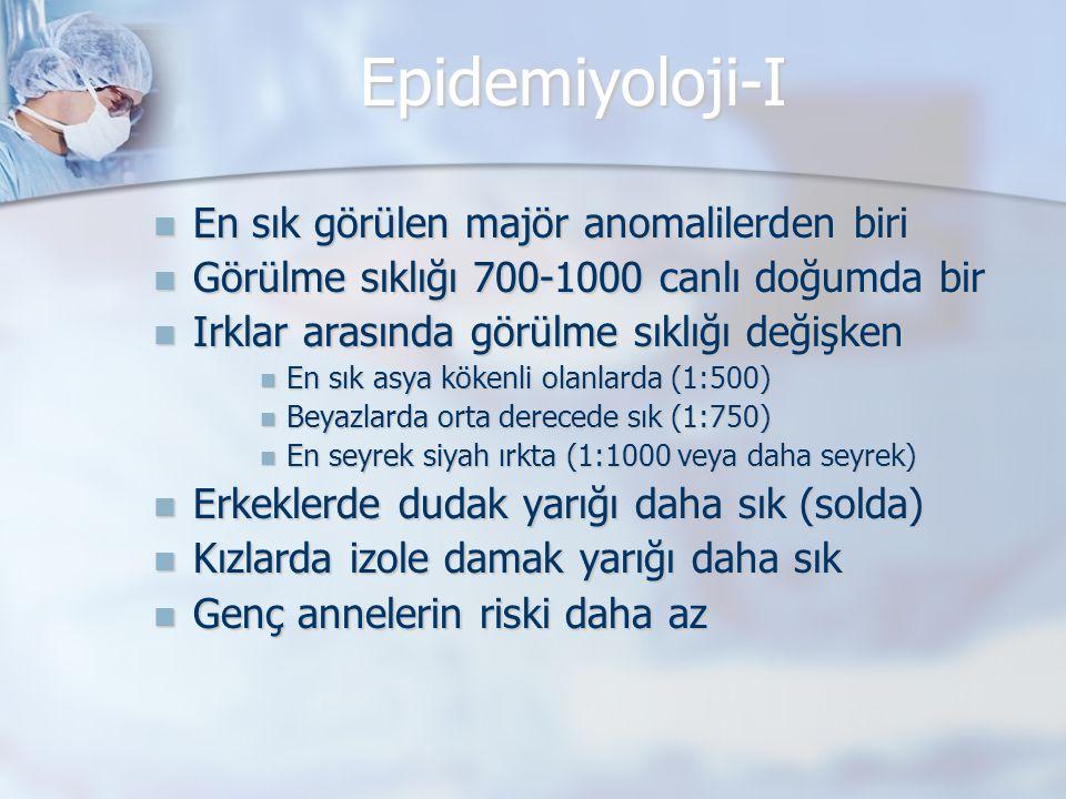 Epidemiyoloji-II  Tek taraflı veya iki taraflı  Komplet veya inkomplet  Sadece dudak yarığı, dudak ve damak yarığı birlikte veya izole damak yarığı  Yarık Dağılımı (Fogh-Anderson, 1942)  Yarık Dudak% 25  Yarık Dudak ve damak%50  Yarık damak% 25