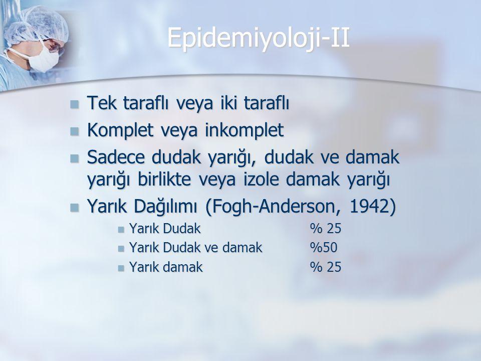 Epidemiyoloji-II  Tek taraflı veya iki taraflı  Komplet veya inkomplet  Sadece dudak yarığı, dudak ve damak yarığı birlikte veya izole damak yarığı