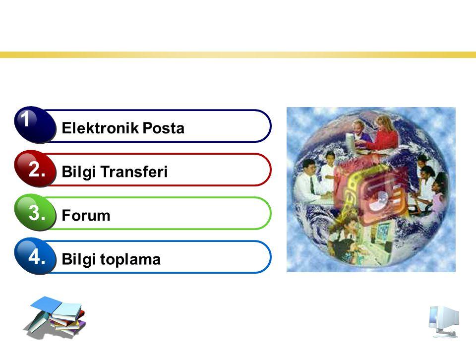 43 İnternet Kullanım Alanları Elektronik Posta 1.1. Bilgi Transferi 2. Forum 3. Bilgi toplama 4.