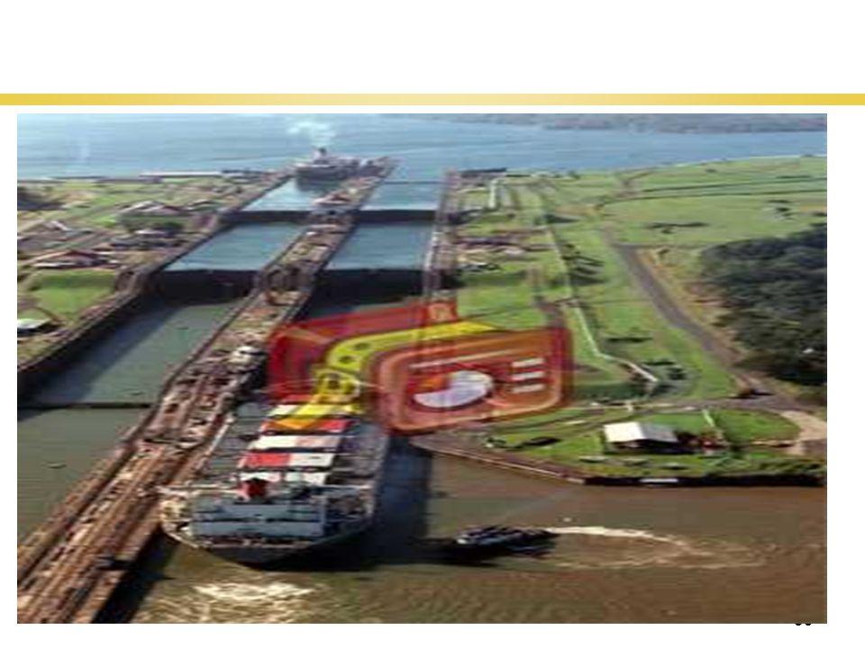 53 Panama Kanalı