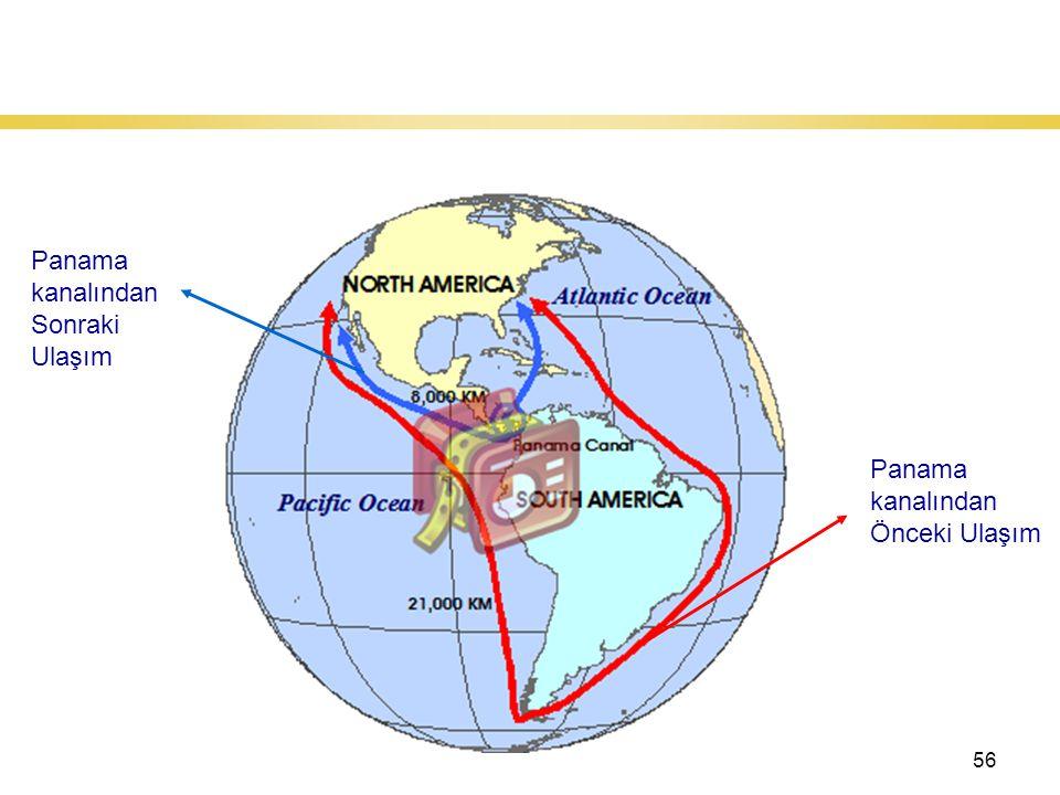 56 Panama Kanalı Panama kanalından Önceki Ulaşım Panama kanalından Sonraki Ulaşım