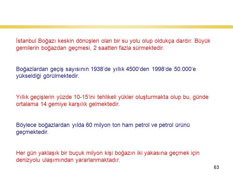 63 İstanbul Boğazı İstanbul Boğazı keskin dönüşleri olan bir su yolu olup oldukça dardır.
