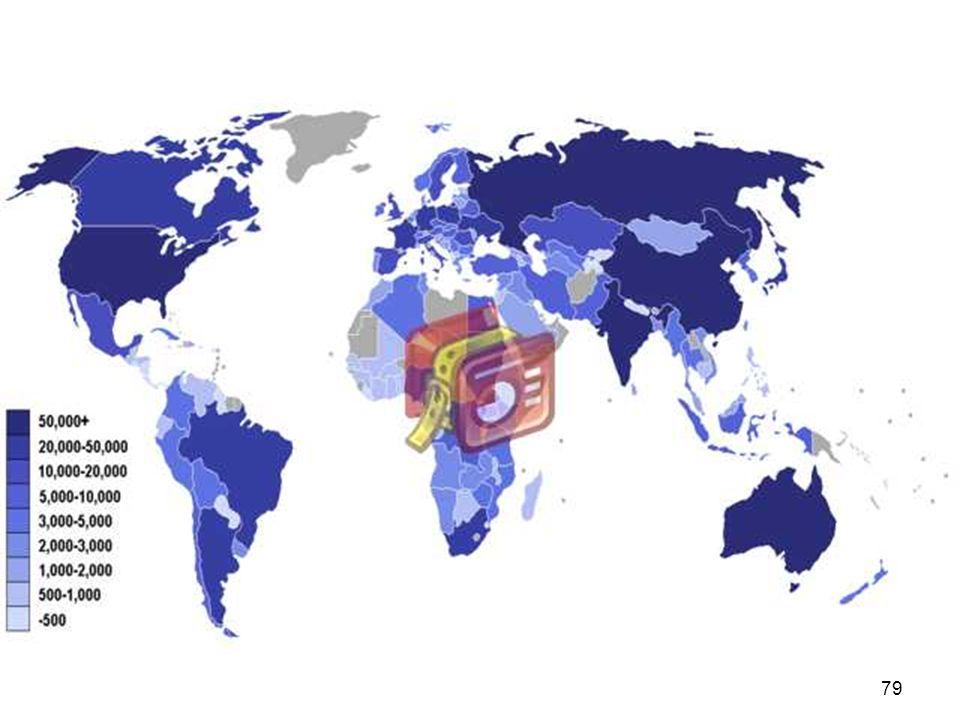 79 Ülkelere Göre Demir Yolu Uzunluğu