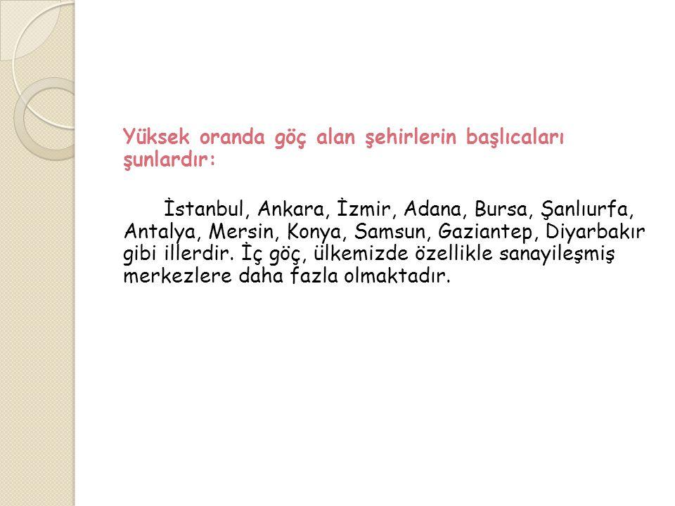 Yüksek oranda göç alan şehirlerin başlıcaları şunlardır: İstanbul, Ankara, İzmir, Adana, Bursa, Şanlıurfa, Antalya, Mersin, Konya, Samsun, Gaziantep, Diyarbakır gibi illerdir.