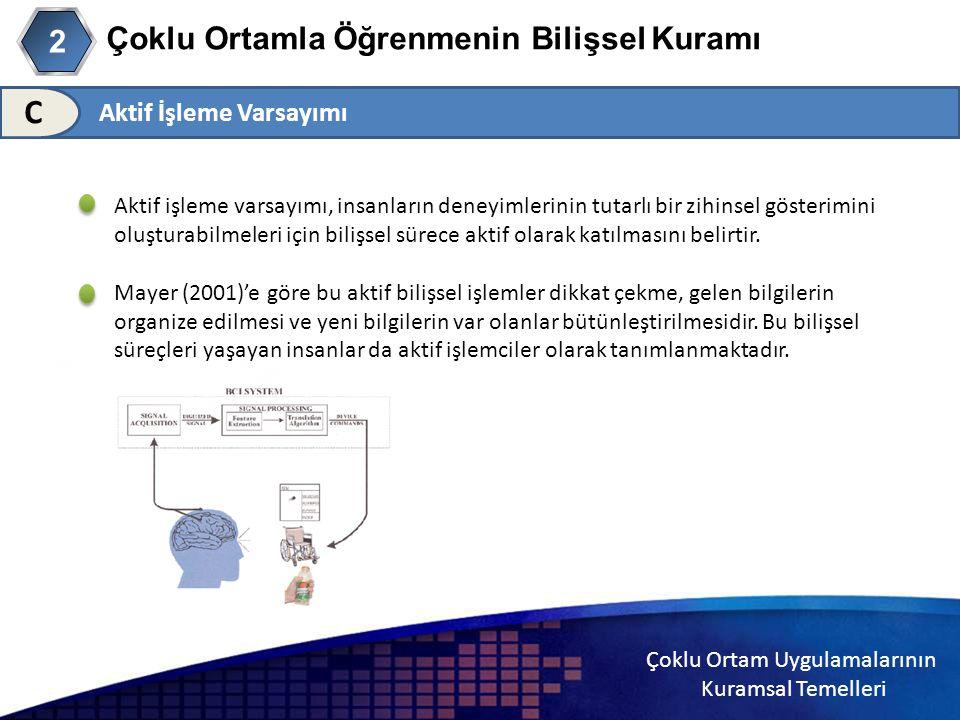 Çoklu Ortam Uygulamalarının Kuramsal Temelleri 2 Çoklu Ortamla Öğrenmenin Bilişsel Kuramı 2 Aktif İşleme Varsayımı C Aktif işleme varsayımı, insanları