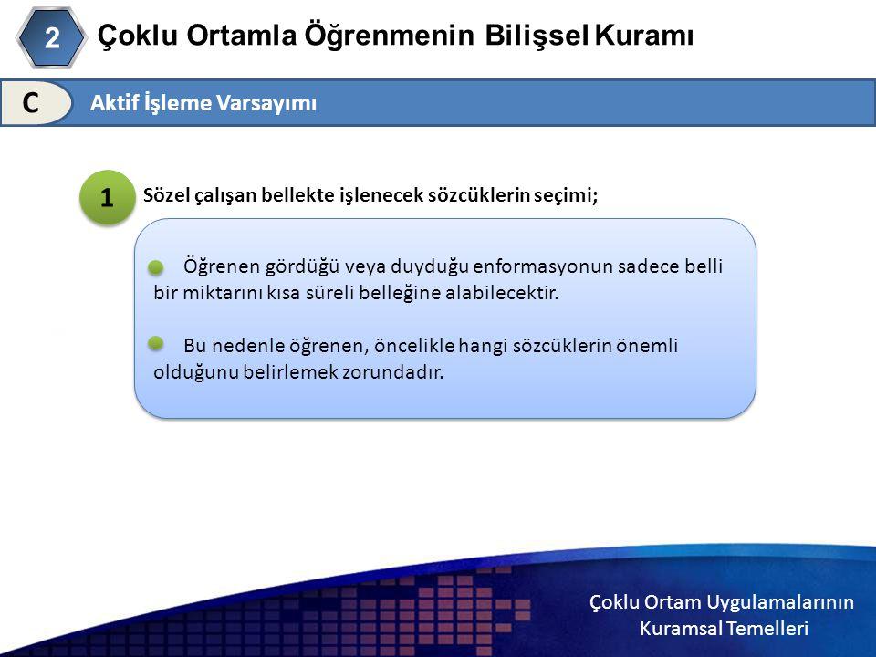 Çoklu Ortam Uygulamalarının Kuramsal Temelleri 2 Çoklu Ortamla Öğrenmenin Bilişsel Kuramı 2 Aktif İşleme Varsayımı C Sözel çalışan bellekte işlenecek