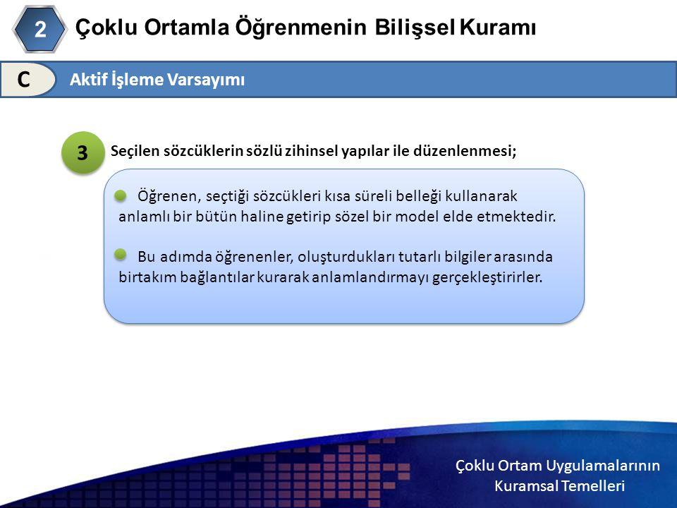 Çoklu Ortam Uygulamalarının Kuramsal Temelleri 2 Çoklu Ortamla Öğrenmenin Bilişsel Kuramı 2 Aktif İşleme Varsayımı C Seçilen sözcüklerin sözlü zihinse