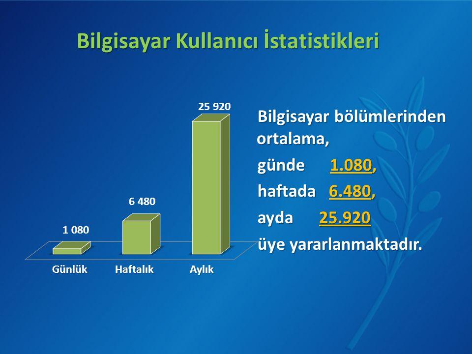 Bilgisayar bölümlerinden ortalama, günde 1.080, haftada 6.480, ayda 25.920 üye yararlanmaktadır. Bilgisayar Kullanıcı İstatistikleri GünlükHaftalıkAyl