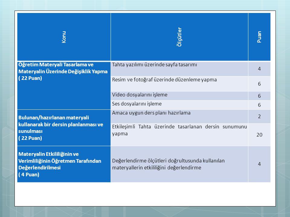 Konu Ölçütler Puan Öğretim Materyali Tasarlama ve Materyalin Üzerinde Değişiklik Yapma ( 22 Puan) Tahta yazılımı üzerinde sayfa tasarımı 4 Resim ve fo