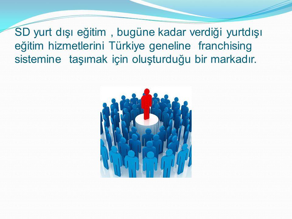 Franchisee işe, kurulu bir isim ve işletme imajı, kanıtlanmış hizmet kalitesi ve franchisor tarafından kurulmuş olan 24 yıllık prestijli bir sistemin avantajlarıyla başlar.