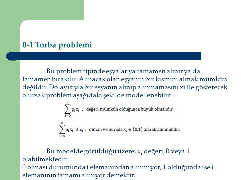 0-1 Torba problemi Bu problem tipinde eşyalar ya tamamen alınır ya da tamamen bırakılır. Alınacak olan eşyanın bir kısmını almak mümkün değildir. Dola