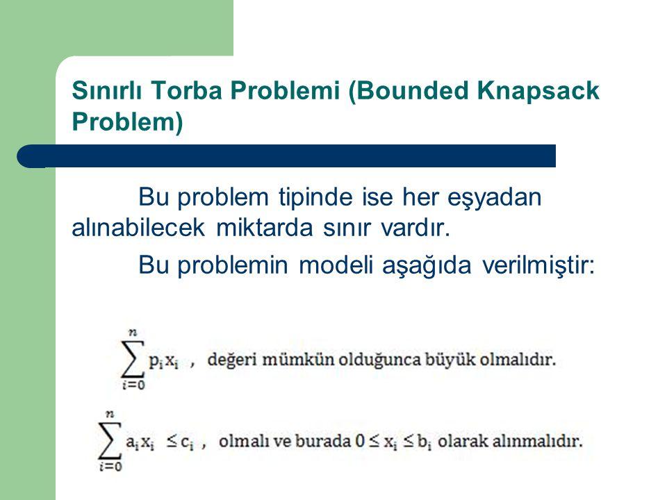 Sınırlı Torba Problemi (Bounded Knapsack Problem) Bu problem tipinde ise her eşyadan alınabilecek miktarda sınır vardır. Bu problemin modeli aşağıda v