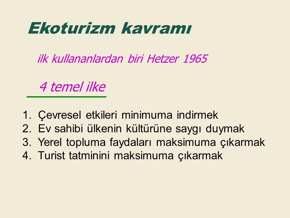 ilk kullananlardan biri Hetzer 1965 4 temel ilke 1. Çevresel etkileri minimuma indirmek 2. Ev sahibi ülkenin kültürüne saygı duymak 3. Yerel topluma f