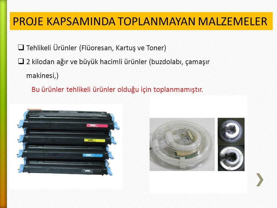  Tehlikeli Ürünler (Flüoresan, Kartuş ve Toner)  2 kilodan ağır ve büyük hacimli ürünler (buzdolabı, çamaşır makinesi,) Bu ürünler tehlikeli ürünler