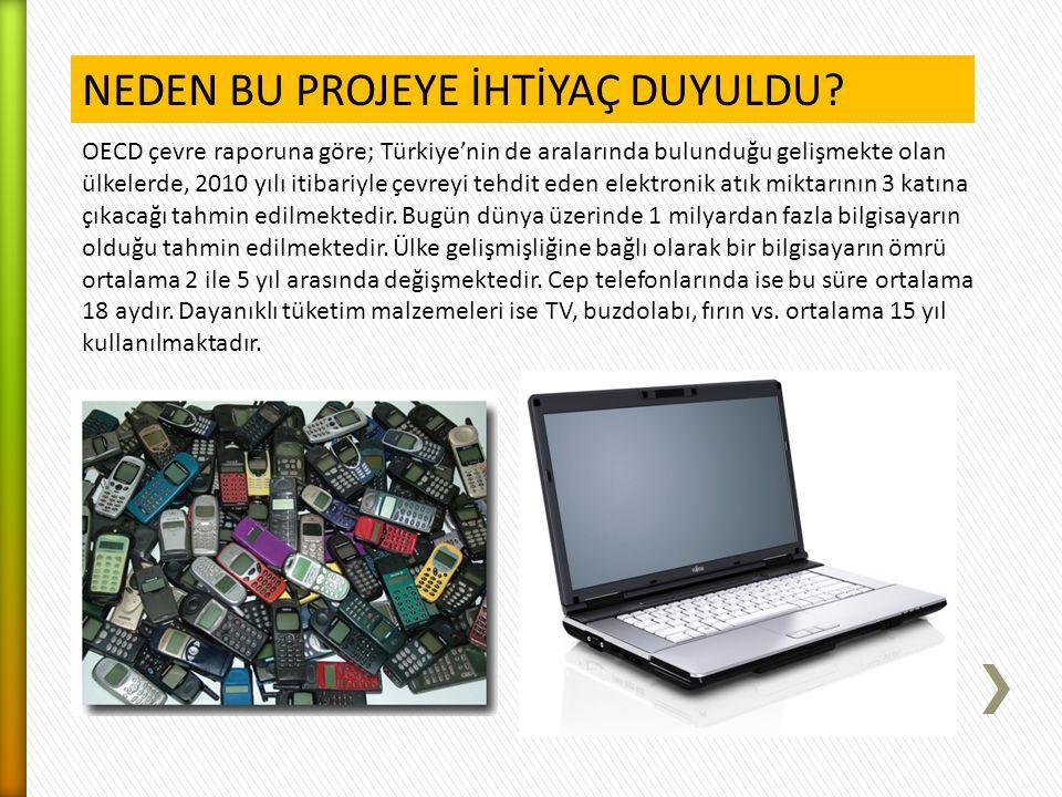 OECD çevre raporuna göre; Türkiye'nin de aralarında bulunduğu gelişmekte olan ülkelerde, 2010 yılı itibariyle çevreyi tehdit eden elektronik atık mikt