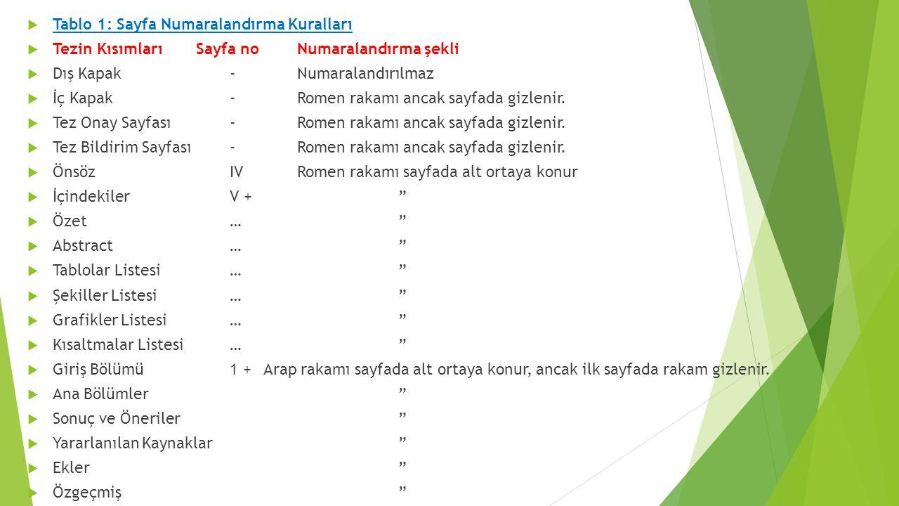  Tablo 1: Sayfa Numaralandırma Kuralları  Tezin Kısımları Sayfa no Numaralandırma şekli  Dış Kapak -Numaralandırılmaz  İç Kapak -Romen rakamı ancak sayfada gizlenir.