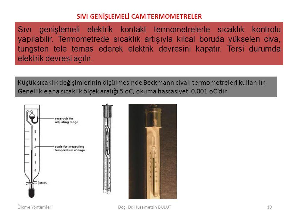 SIVI GENİŞLEMELİ CAM TERMOMETRELER Sıvı genişlemeli elektrik kontakt termometrelerle sıcaklık kontrolu yapılabilir. Termometrede sıcaklık artışıyla kı
