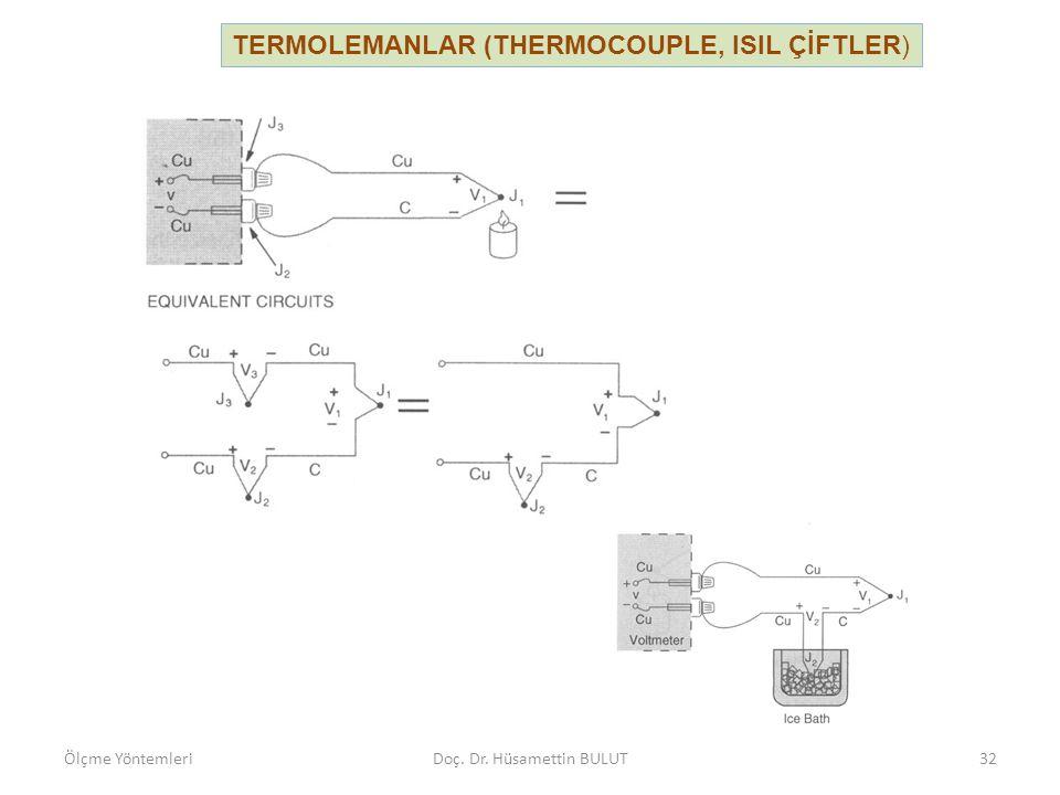 TERMOLEMANLAR (THERMOCOUPLE, ISIL ÇİFTLER) Ölçme YöntemleriDoç. Dr. Hüsamettin BULUT32