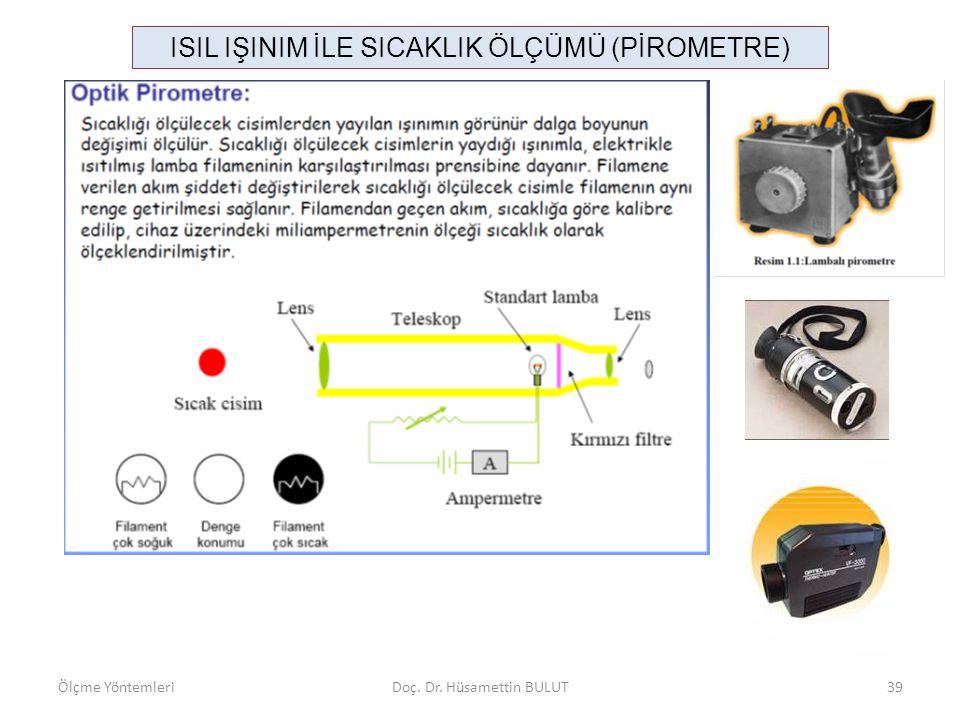 ISIL IŞINIM İLE SICAKLIK ÖLÇÜMÜ (PİROMETRE) Ölçme YöntemleriDoç. Dr. Hüsamettin BULUT39