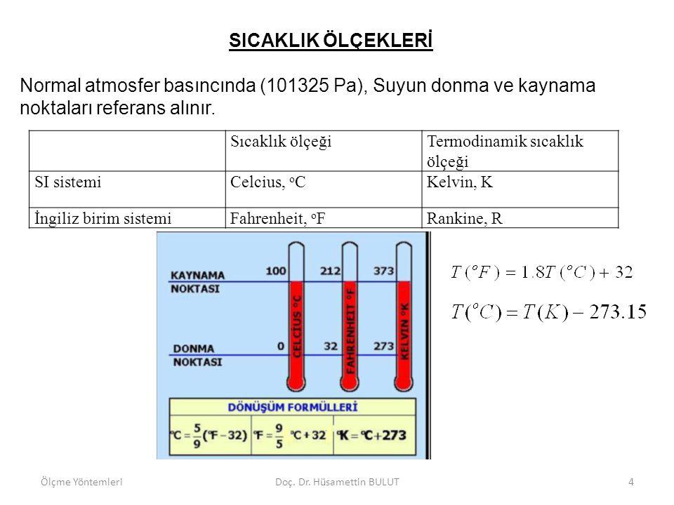 Sıcaklık ölçeğiTermodinamik sıcaklık ölçeği SI sistemiCelcius, o CKelvin, K İngiliz birim sistemiFahrenheit, o FRankine, R SICAKLIK ÖLÇEKLERİ Normal a