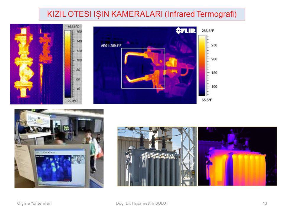 KIZIL ÖTESİ IŞIN KAMERALARI (Infrared Termografi) Ölçme YöntemleriDoç. Dr. Hüsamettin BULUT43
