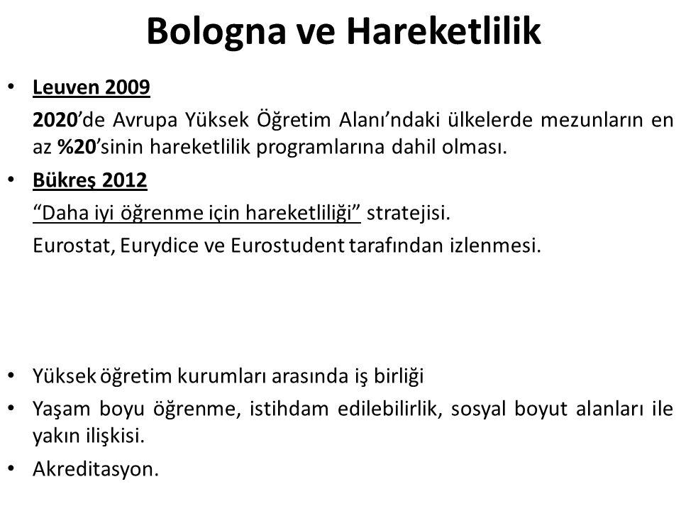 Türkiye'de Erasmus Mayıs 2004'de dahil olunmuştur.