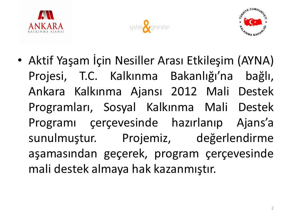 • Aktif Yaşam İçin Nesiller Arası Etkileşim (AYNA) Projesi, T.C. Kalkınma Bakanlığı'na bağlı, Ankara Kalkınma Ajansı 2012 Mali Destek Programları, Sos