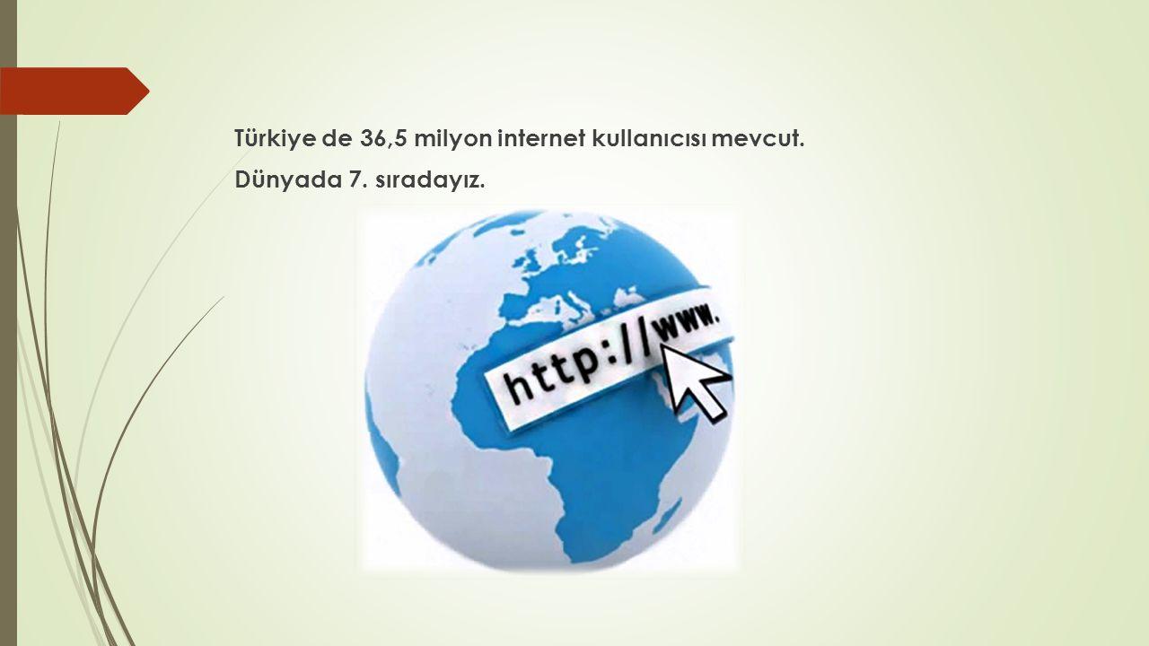 Türkiye de 36,5 milyon internet kullanıcısı mevcut. Dünyada 7. sıradayız.
