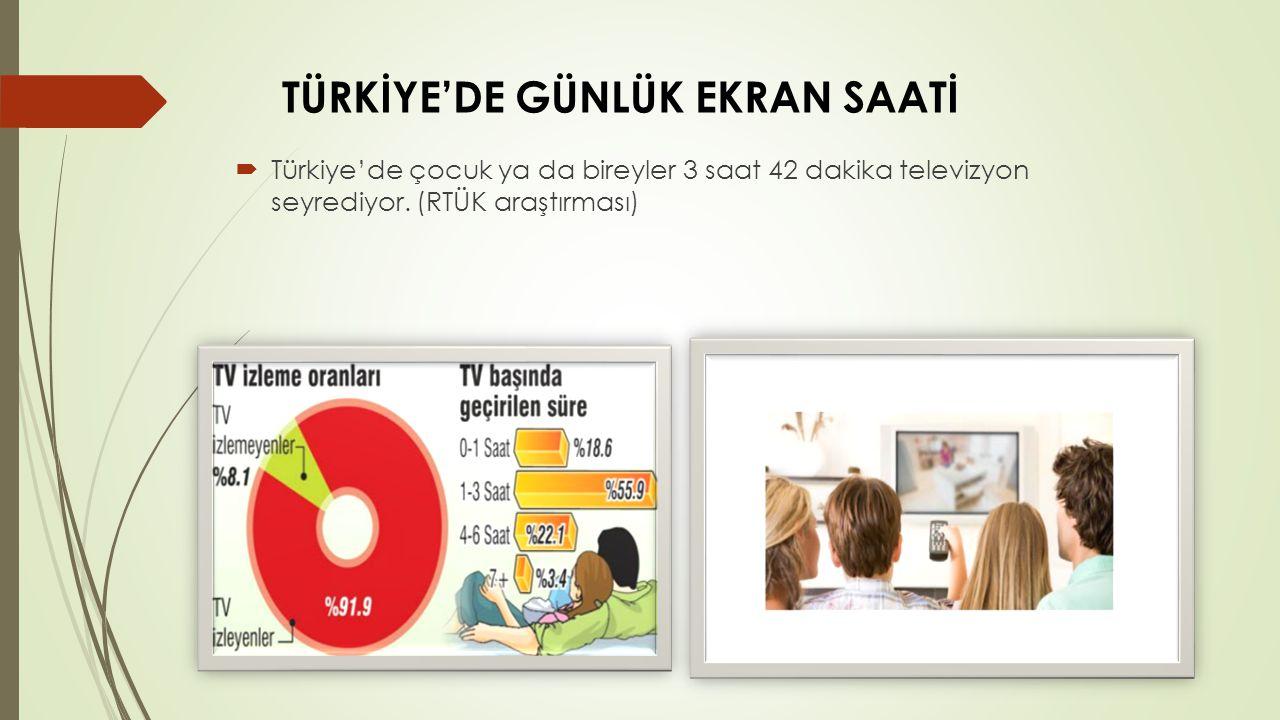 TÜRKİYE'DE GÜNLÜK EKRAN SAATİ  Türkiye'de çocuk ya da bireyler 3 saat 42 dakika televizyon seyrediyor.