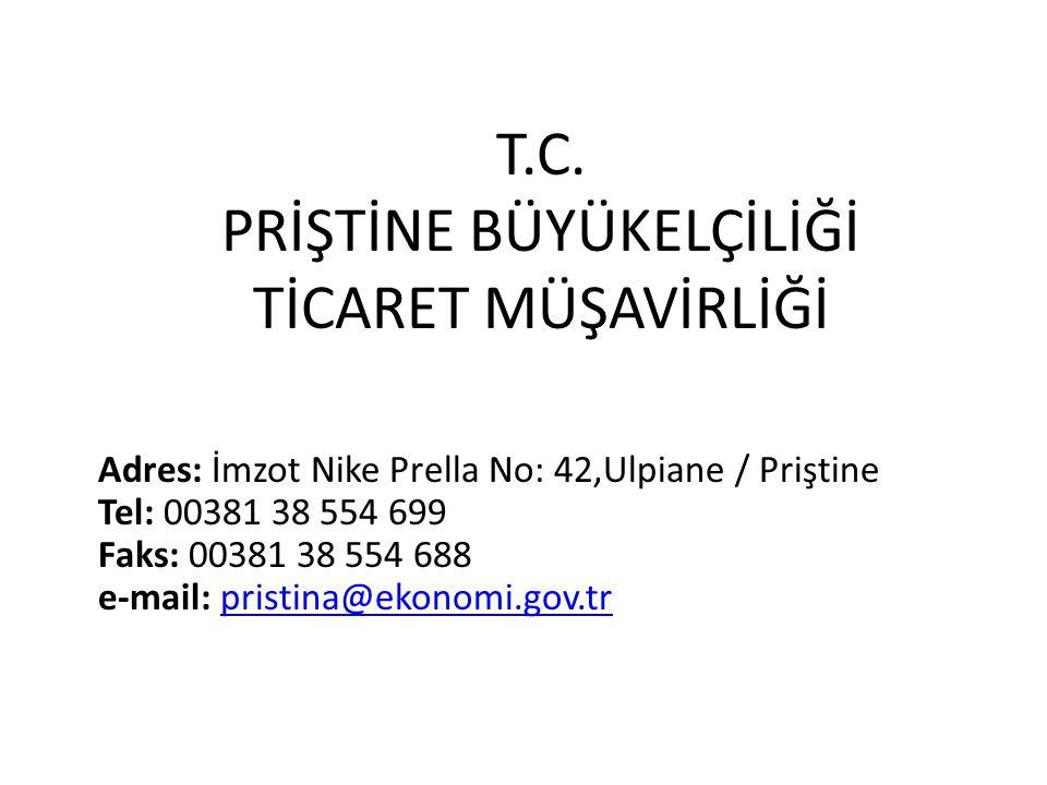 Kosova nın Temel Ekonomik ve Sosyal Göstergeleri (1) 201020112012 (Ocak-Eylül) Yüzölçümü10.908 km2 Nüfus (000)1.800 GSYİH (000 € )4.259.0004.780.000- Kişi Başı Gelir2.3662.650- Büyüme Oranı (%)4,643,8 (IMF Tahmin) Enflasyon (%)3,57,32,2 (Ocak -Ekim) İşsizlik (%)45 39 - 41 (Tahmin)