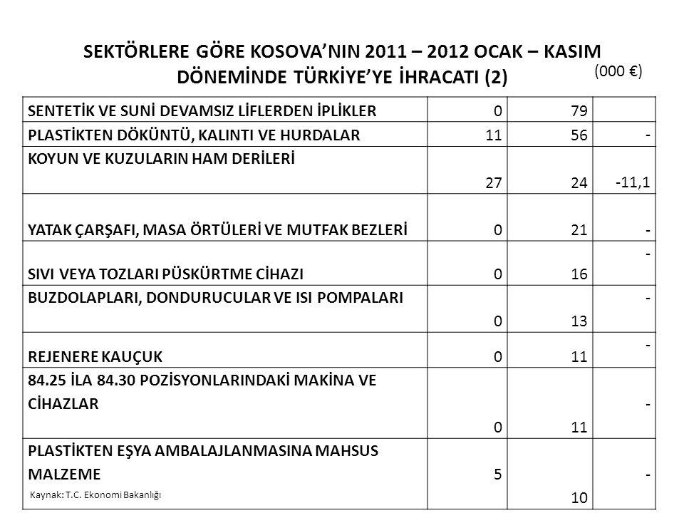 SEKTÖRLERE GÖRE KOSOVA'NIN 2011 – 2012 OCAK – KASIM DÖNEMİNDE TÜRKİYE'YE İHRACATI (2) SENTETİK VE SUNİ DEVAMSIZ LİFLERDEN İPLİKLER079 PLASTİKTEN DÖKÜN