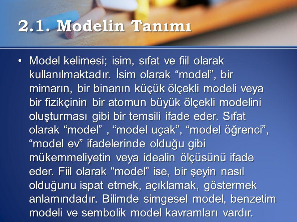 """•Model kelimesi; isim, sıfat ve fiil olarak kullanılmaktadır. İsim olarak """"model"""", bir mimarın, bir binanın küçük ölçekli modeli veya bir fizikçinin b"""