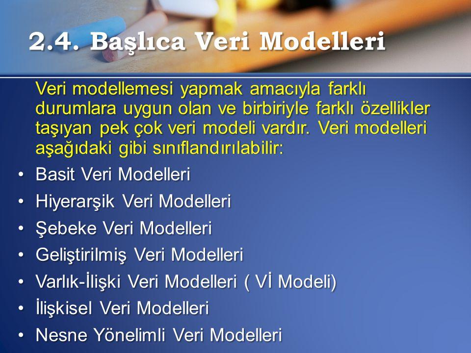 Veri modellemesi yapmak amacıyla farklı durumlara uygun olan ve birbiriyle farklı özellikler taşıyan pek çok veri modeli vardır. Veri modelleri aşağıd