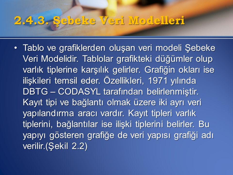 •Tablo ve grafiklerden oluşan veri modeli Şebeke Veri Modelidir. Tablolar grafikteki düğümler olup varlık tiplerine karşılık gelirler. Grafiğin okları