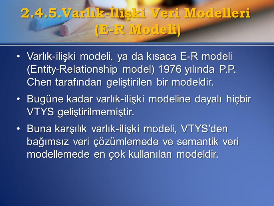 •Varlık-ilişki modeli, ya da kısaca E-R modeli (Entity-Relationship model) 1976 yılında P.P. Chen tarafından geliştirilen bir modeldir. •Bugüne kadar
