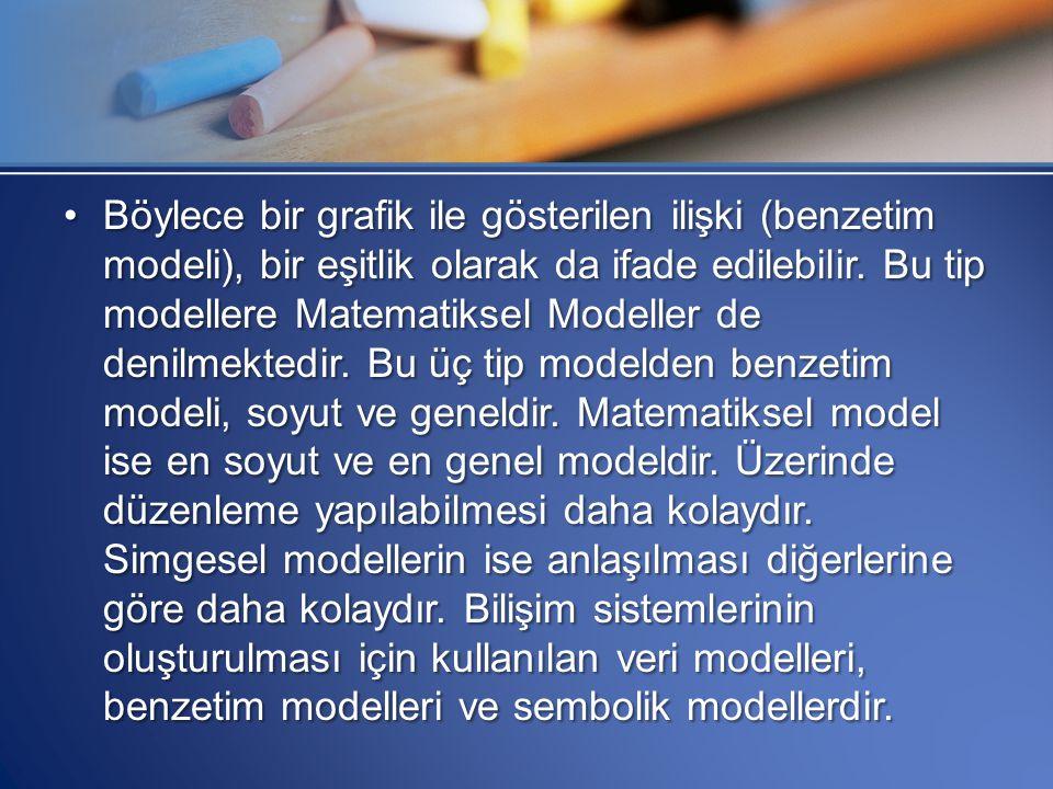 •Bir veri modeli, verinin hangi kurallara göre yapılandırıldığını belirler.