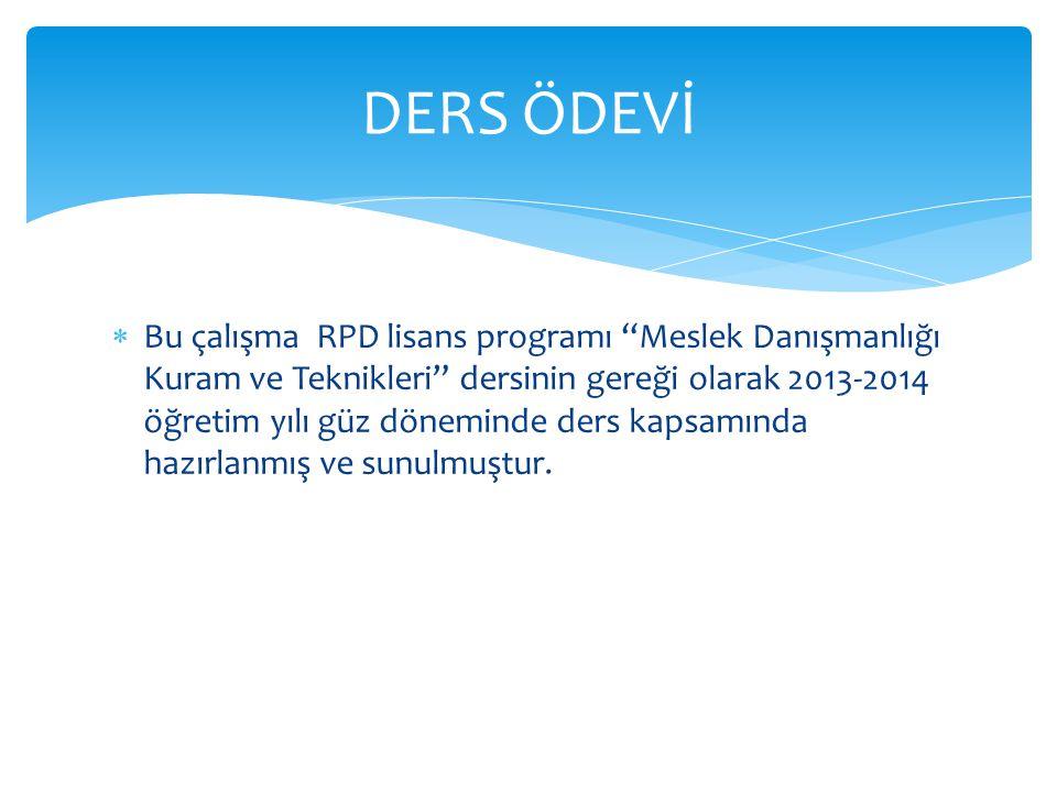  Bu çalışma RPD lisans programı Meslek Danışmanlığı Kuram ve Teknikleri dersinin gereği olarak 2013-2014 öğretim yılı güz döneminde ders kapsamında hazırlanmış ve sunulmuştur.